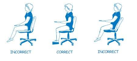 Seating positions image