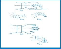 Illustation of correct wrist position for mouse use