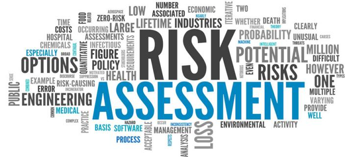 risk assessment image